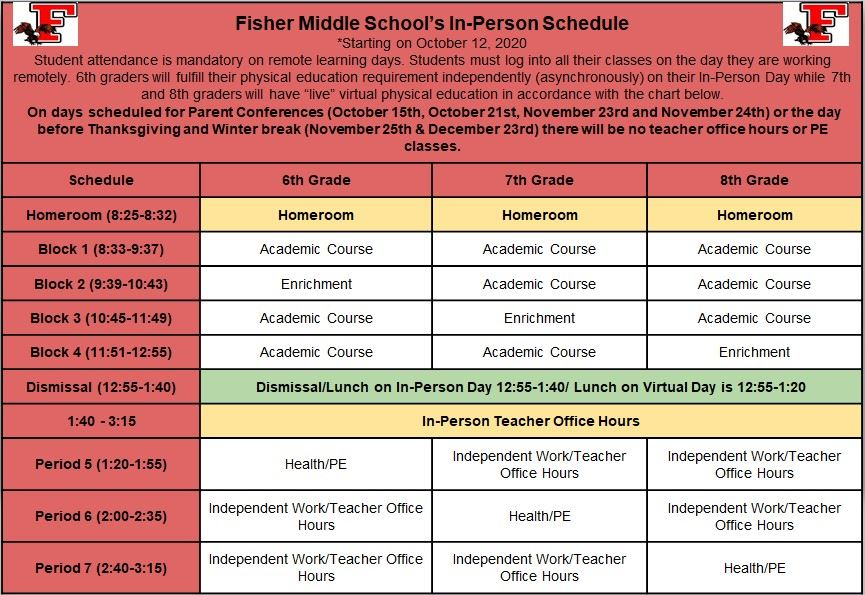 Ewing Schools Reopening Update: Return of Fisher Middle School/Grade 6-8 Students to In-Person Instruction on Monday, October 12th.