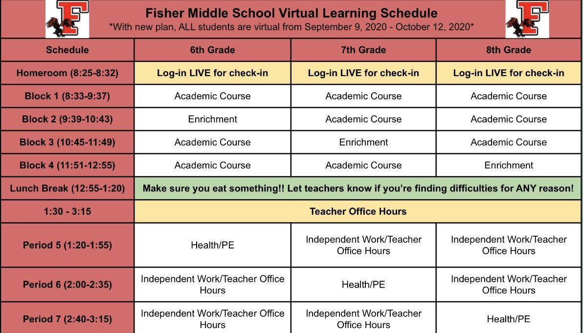 Fisher Middle School Virtual Schedule
